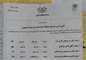 تخلف آشکار ستاد انتخابات در حمایت از روحانی + سند
