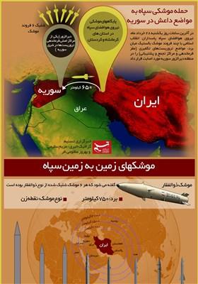 اینفوگرافیک/سپاه با ذوالفقار از داعش انتقام گرفت