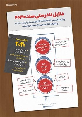 اینفوگرافیک/ دلایل نادرستی سند2030