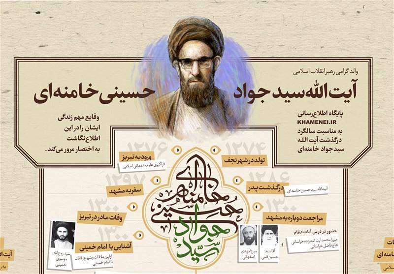 اطلاعنگاشت | زندگینامه آیتالله سیدجواد خامنهای