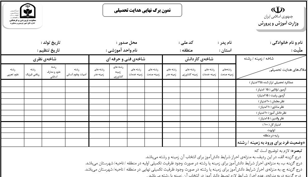 شرایط ثبت نام برای بهیاری شیراز95 رشته تحصیلی بر اساس کدام مؤلفهها انتخاب میشود؟/اعلام ...