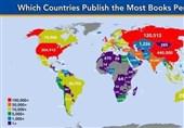 کشورها ازاد