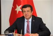 ترکیه چگونه میتواند تحریمهای آمریکا علیه ایران را دور بزند؟
