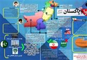 اینفوگرافی پاکستان