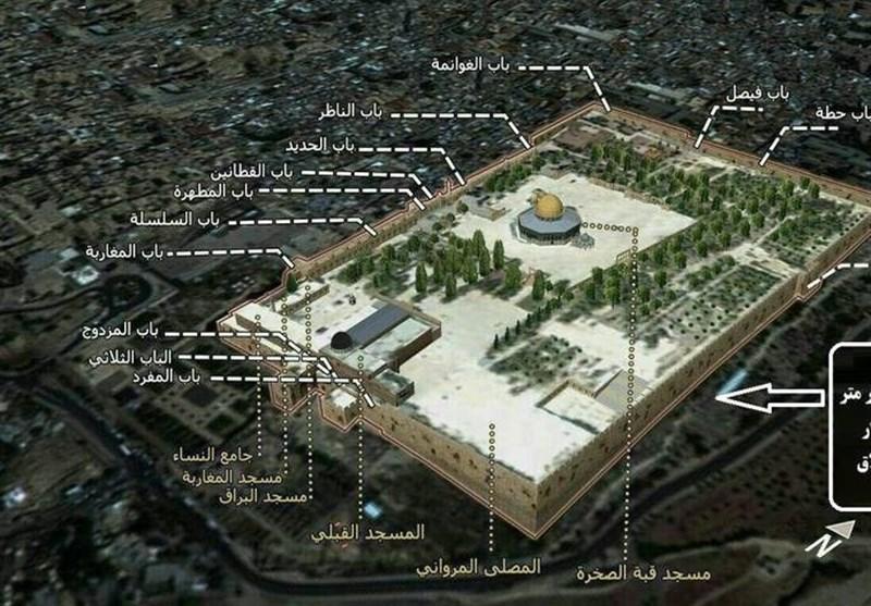 ورودی های مسجدالاقصی