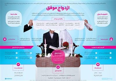 اینفوگرافیک/ ترویج ازدواج موفق برای جوانان