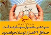 اعلام بینیازی 14 میلیون ایرانی به سود سهام عدالت