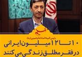 فتوتیتر/فتاح:10 تا 12 میلیون ایرانی در فقر مطلق زندگی می کنند