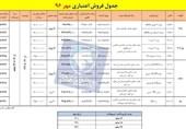 شرایط فروش اعتباری و نقدی محصولات ایران خودرو در مهر96 + جدول