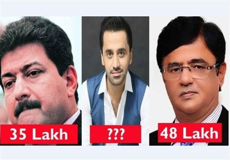 پاکستان کے معروف صحافی کتنی تنخواہیں لے رہے ہیں ؟ جانئے اس رپورٹ میں
