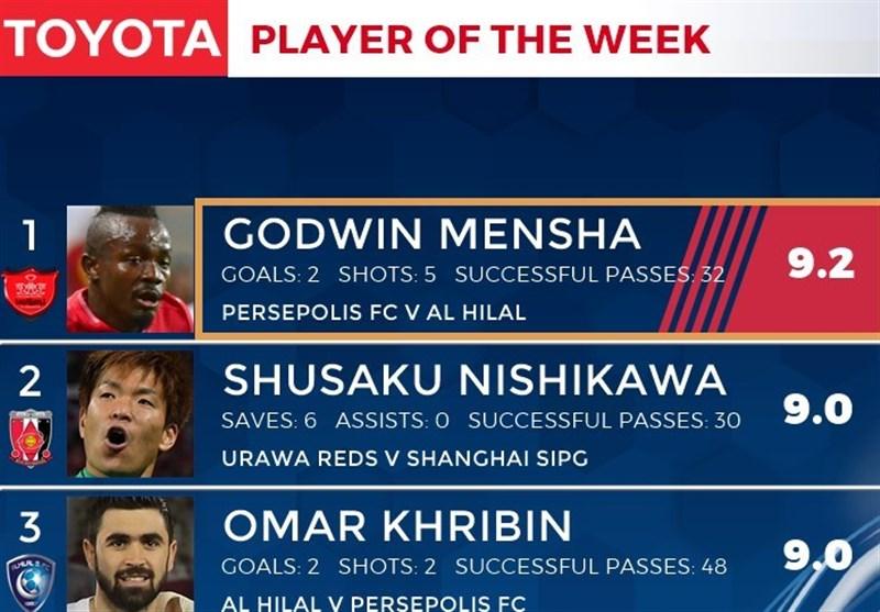 Persepolis Striker Mensha Named ACL Player of the Week