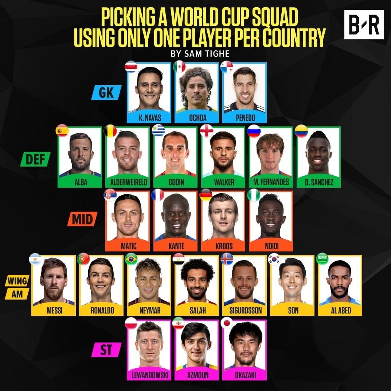 سردار در تیم منتخب کشورهای راه یافته به جام جهانی