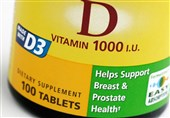 Greater Levels of Vitamin D Associated with Decreasing Risk of Breast Cancer