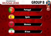 Carlos Queiroz Happy with Iran's World Cup Draw