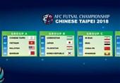 گروهبندی جام ملتهای آسیا فوتسال