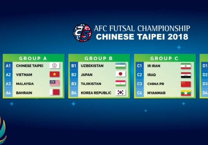 Iran Knows Rivals at AFC Futsal Championship 2018