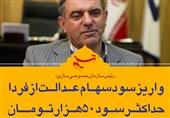 فتح کرسیهای سهام عدالت قبل از آزادسازی!