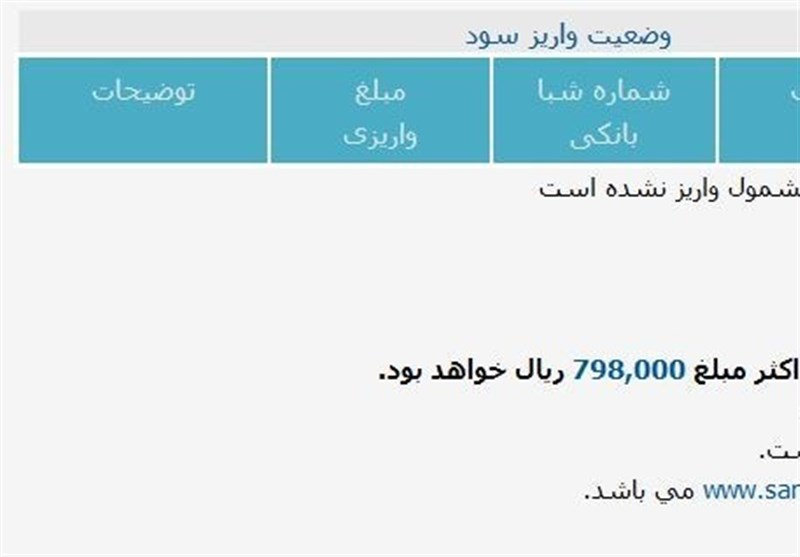 همه کسانی که شماره شبا دادهاند تا هفته آینده سود سهام عدالت میگیرند