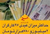 فتوتیتر/ میزان عیدی 97 کارگران؛ حداکثر 2 میلیون و 780 هزار تومان