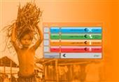کمک به آوارگان مسلمان میانمار تاریخ انقضاء ندارد