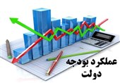 بودجه عمرانی-عملکرد