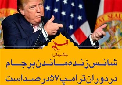 برجام فاجعه است با آمریکا یا بدون آمریکا!