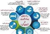 پیشگیری و درمان آنفلوانزا با رعایت دو نکته/10استان آنفلوآنزاخیز