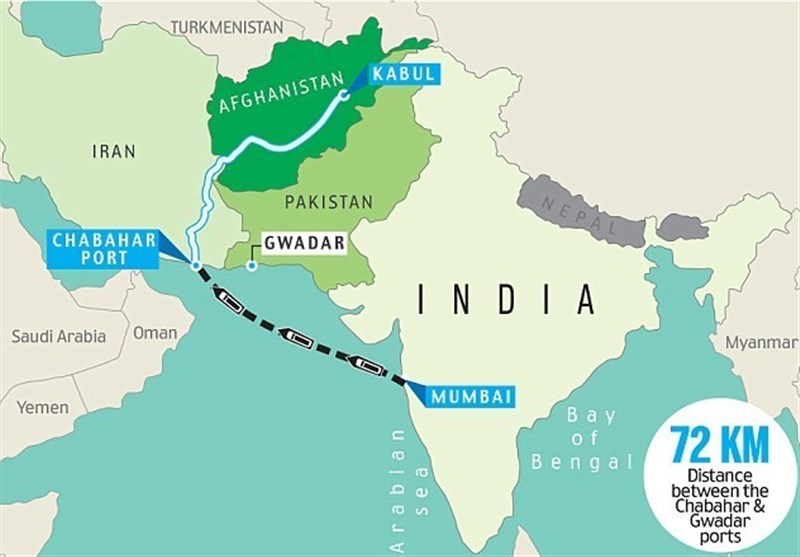 India Says 'Prerogative' of Iran to Invite China, Pakistan for Chabahar Development