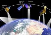 اپراتور ماهوارههای سنجش از دور ایجاد میشود