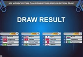 Iran Knows Rivals at AFC Women's Futsal Championship
