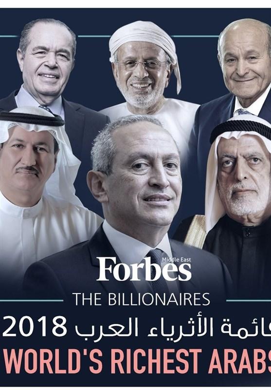 قائمة أثریاء العرب لعام 2018