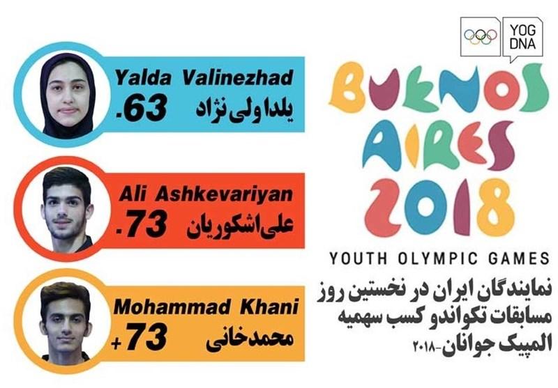 کسب سه سهمیه المپیک جوانان توسط نمایندگان تکواندو کشورمان در روز نخست