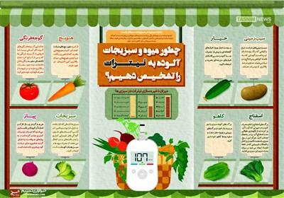 اینفوگرافیک/ سرطان پیامد محصولاتغذایی نیتراتدار