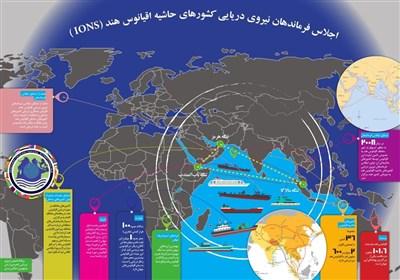 فی طهران .. انطلاق اعمال مؤتمر قادة بحریة الدول المتشاطئة للمحیط الهندی