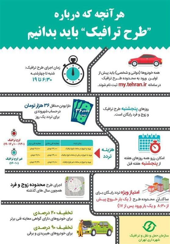 """هر آنچه که درباره """"طرح ترافیک"""" باید بدانیم+ عکس"""