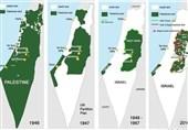 «معامله قرن» چیست؟-(1)، «دولت یهود» کلید واژه محوری معامله قرن
