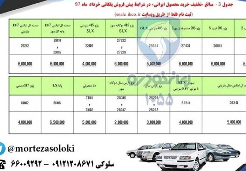 ساعت فروش فوری روزانه ایران خودرو تغییر کرد