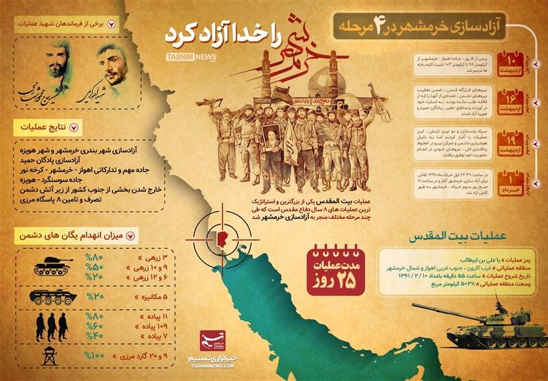 اینفوگرافیک/ آزادسازی خرمشهر در 4 مرحله