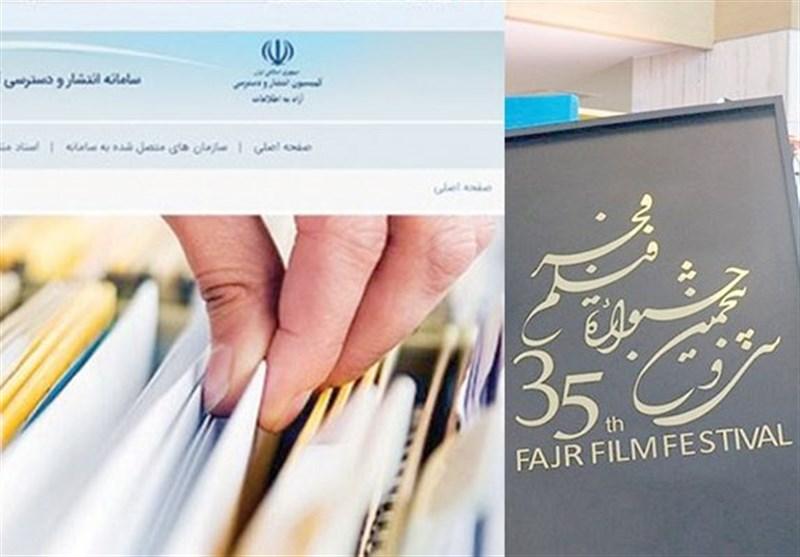 ابهامات مالی در سازمان سینمایی| چرا بودجه جشنوارههای فجر ابتدا به حساب یک شرکت تعاونی واریز شد؟