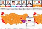 تقدم أولی لأردوغان بالانتخابات والمعارضة تشکک