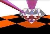 Key Tech for Quantum Communications Offered by Implanting Diamonds with Flaws