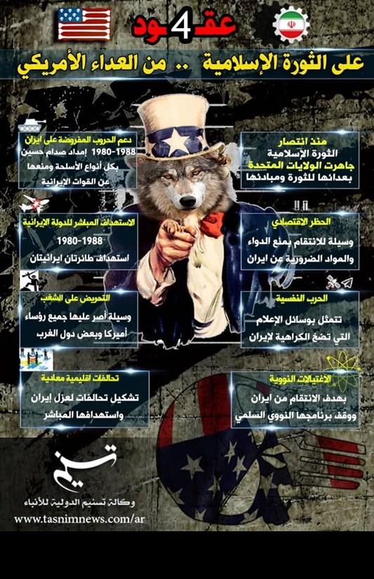 4 عقود من الثورة الإسلامیة.. العداء الأمریکی