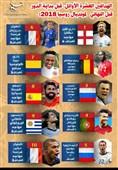 الهدافین العشر الأوائل قبل بدایة الدور قبل النهائی لموندیال روسیا 2018