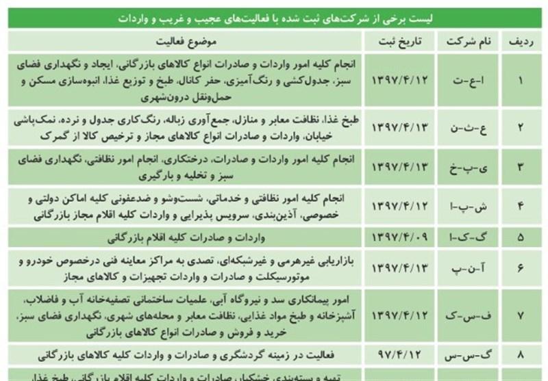 سونامی ثبت شرکت صوری برای واردات