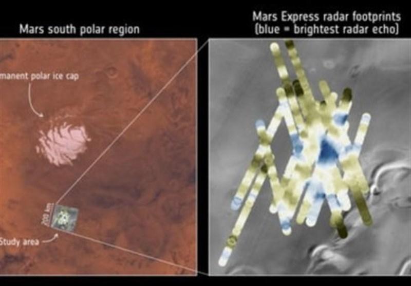 Hidden Liquid Water Detected Under South Pole of Mars