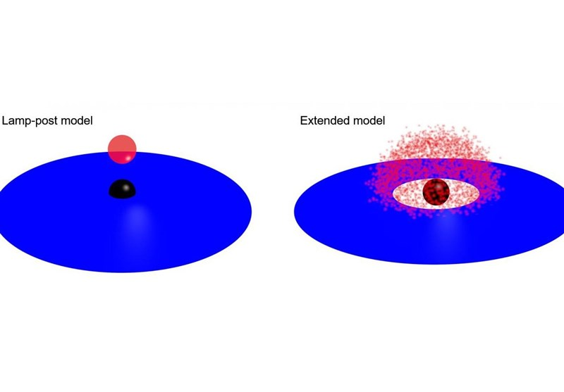 Never-Before-Seen Matter Revealed around Black Hole by X-Ray Technology