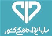 اعتبار مجوزهای واردات VIPدامپزشکی به مدت یک سال تمدید شد + سند