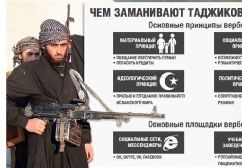 پیام تهدیدآمیز فرمانده داعش به رئیسجمهور تاجیکستان/ آیا دولت دوباره نهضت اسلامی را متهم میکند؟