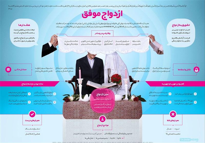 اینفوگرافیک/ ترویج ازدواج موفق