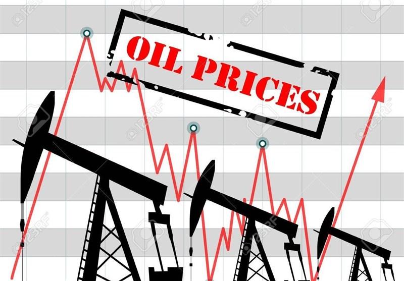 تحلیل قیمت نفت تا پایان سال با استراتژی لاک پشت طلایی